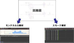 電子基板の回路図デザインチェック